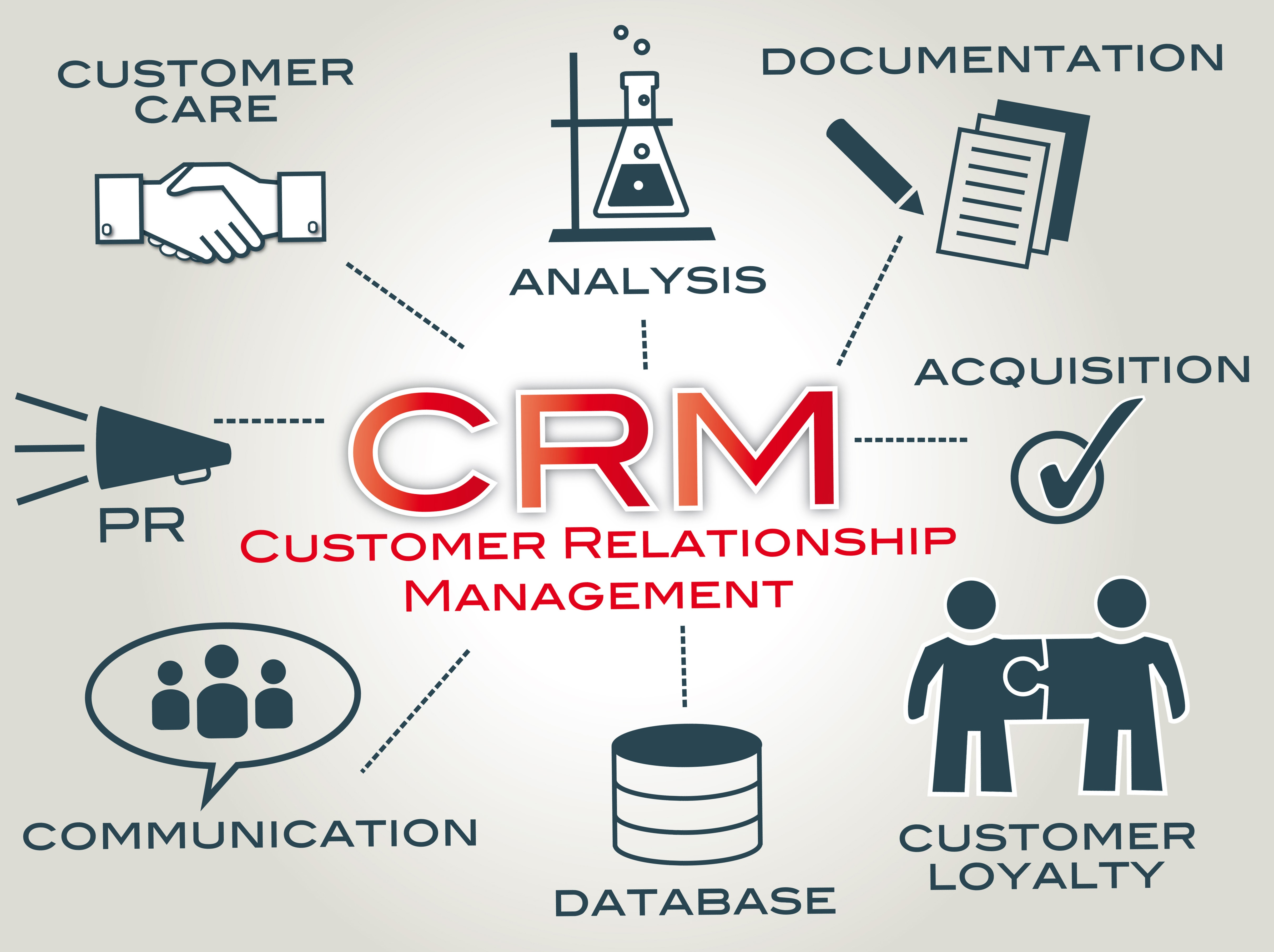 TOP REASONS WHY MODERNIZING CRM WILL BOOST UP YOUR BUSINESS