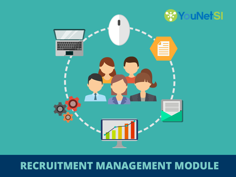 INTRODUCING THE VERY NEW RECRUITMENT MANAGEMENT MODULE FROM YOUNETSI
